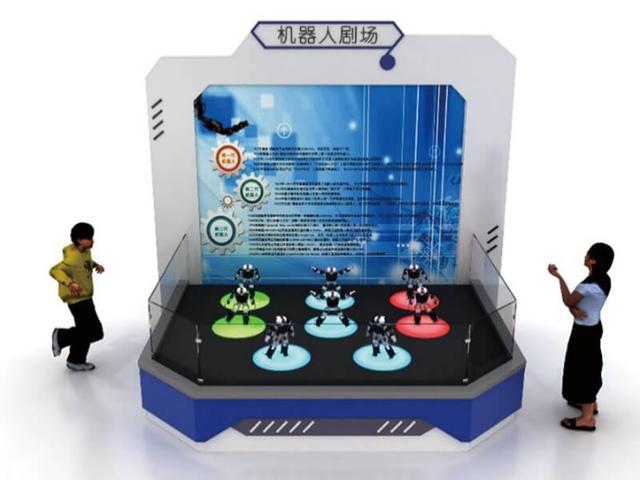 Robot Theater